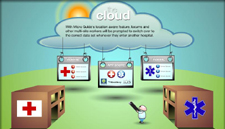MicroGuide graphic - the cloud